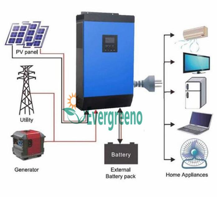 Hybrid Inverter for Solar System