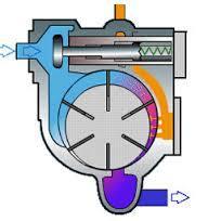 Dry Running Rotary Vane Vacuum Pump for Food Packaging Machine (TPL)