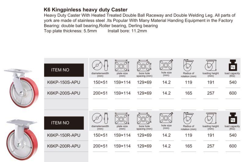PU on Aluminum Heavy Duty Kingpin Less Rigid Caster America Type