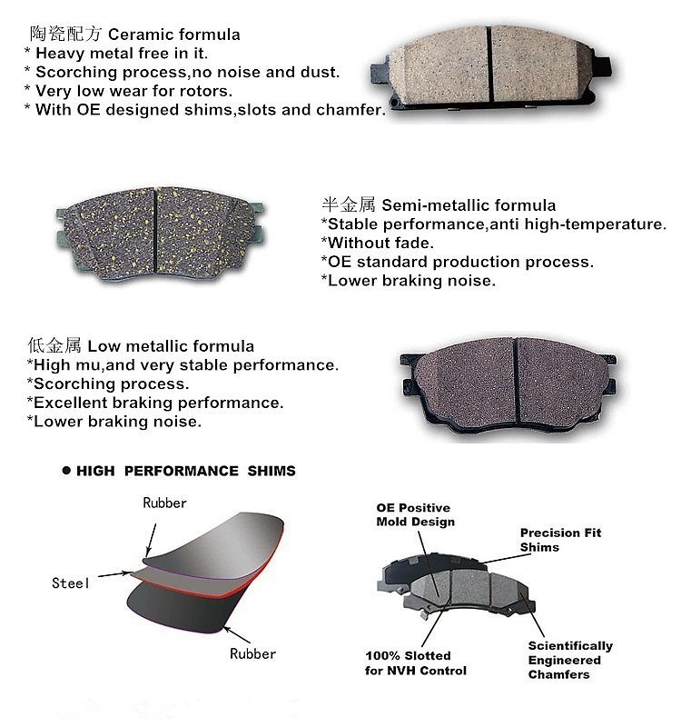 Sipautec Brake Pad with Stable Function Less Noise and Dust
