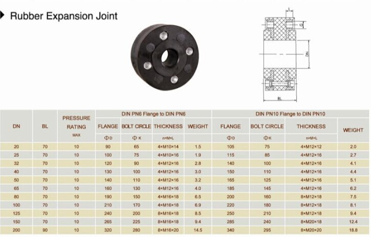 NBR Rubber Expansion Joint DIN Pn6