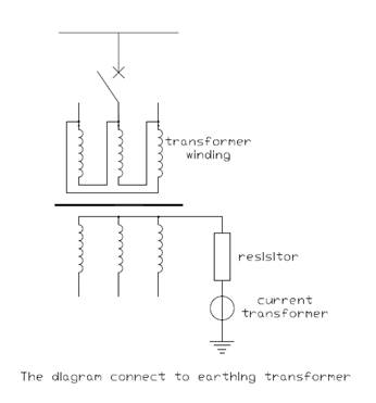 Ngr High Quality Neutral Grounding Resistor
