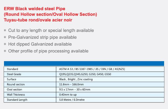 ERW Black Welded Steel Pipe