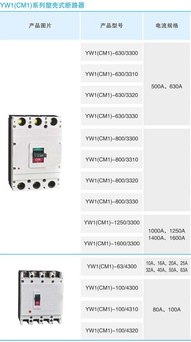 Dz10 Modle Case Ciecuit Breaker (MCCB) AC Active MCCB