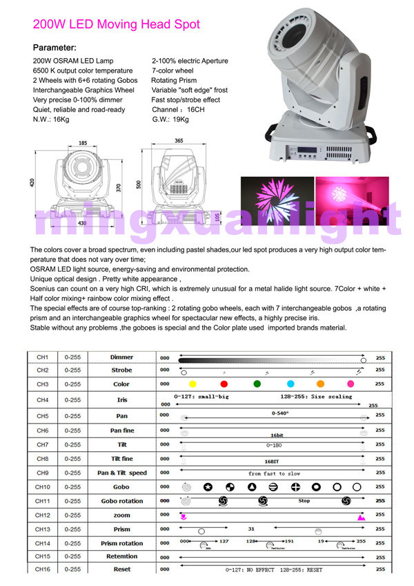24months Warranty 150W LED Spot Light (YS-223B)