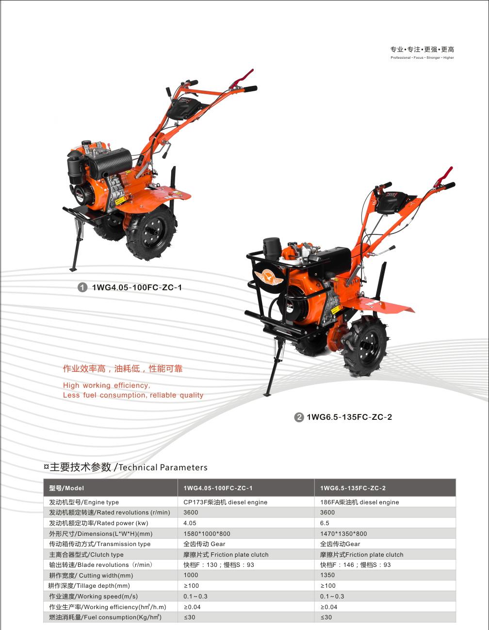 186FA Diesel Power Tiller (8.5HP)