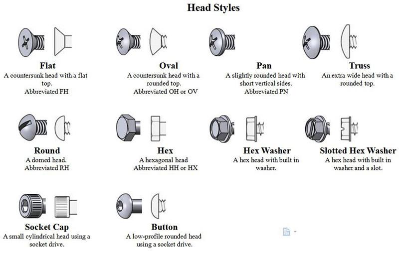 Ss304 Cross Csk Flat Head Machine Screw