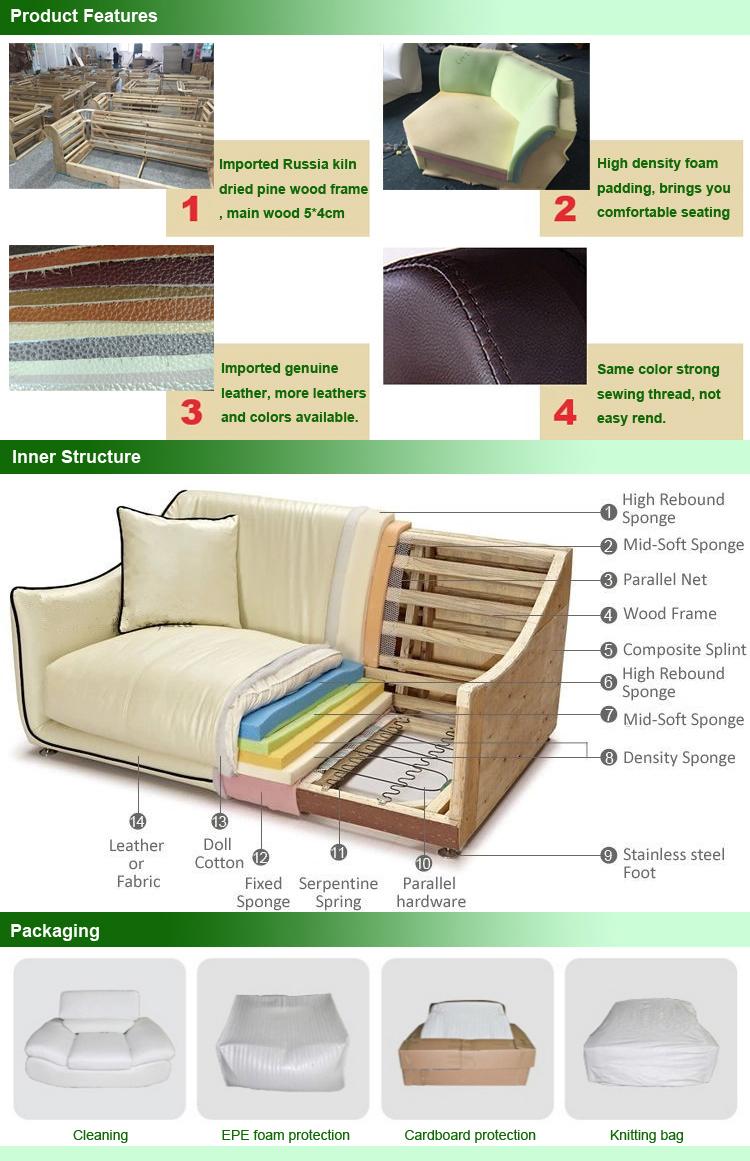 Modern Home Sofa Miami Leather Living Room Furniture Set