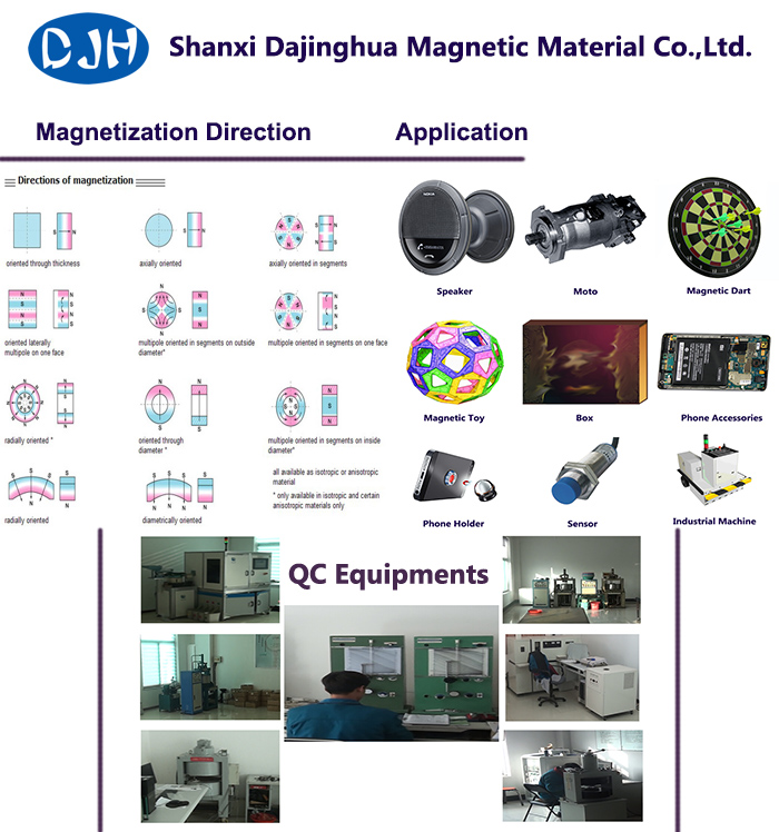 Permanent Huge NdFeB Magnet Neodimio (DTM-001)