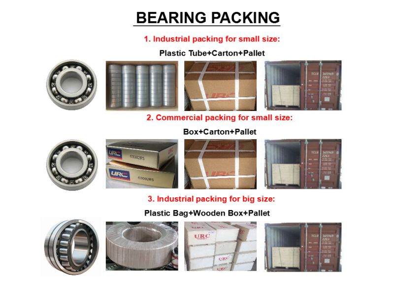URC Angular Contact Ball Bearings in pairs