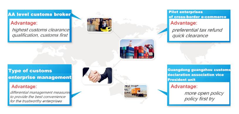 Big Discount Cargo Shipping Service From Guangzhou to Karachi
