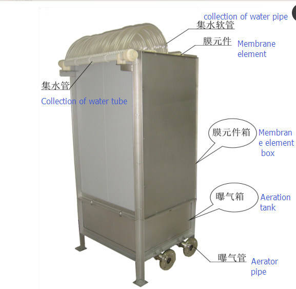 Mbr Flat Membrane Bioreactor for Water Treatment Equipment
