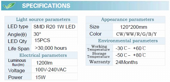 15W LED Track Light with CE (GN-GD-CW1W15)