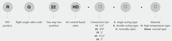 Right Angle Valve - Single Double Action Type