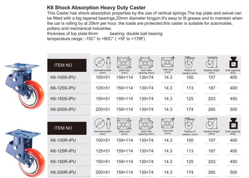 Heavy Duty Shock Absorption Caster/Castor, Swivel