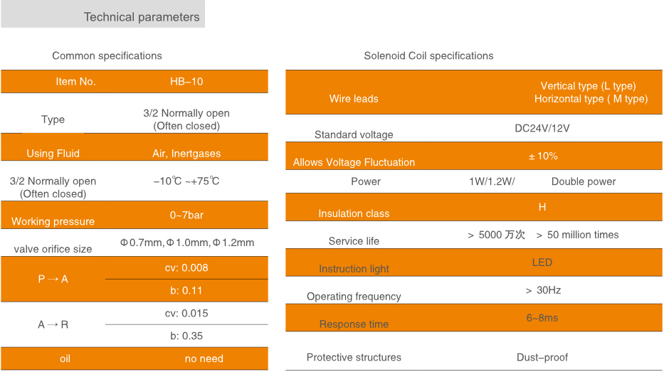 5L Oxygen Concentrators Series Solenoid Valve