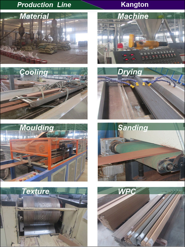 UV-Resistant & Outside Garden WPC Decking (WPC decking)
