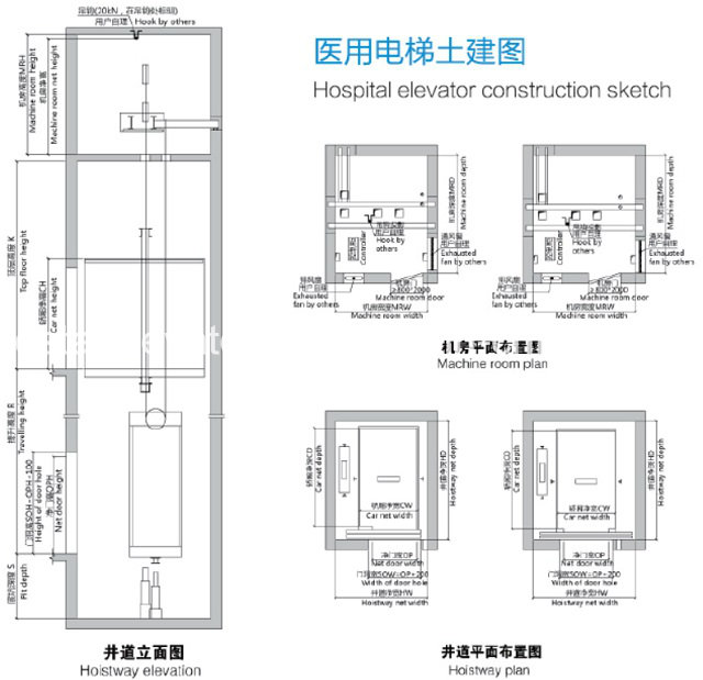 Hospital Elevator, Passenger Elevator for Transporting Medical Bed