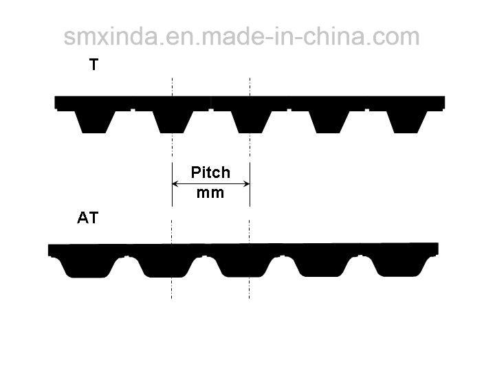 High Flexibility Rubber Timing Belt