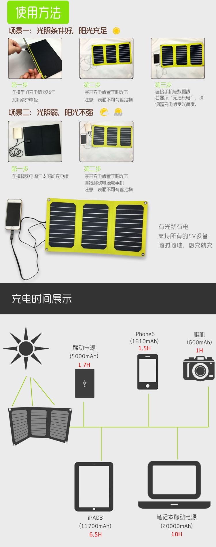 Fashion Solar Charger Bag