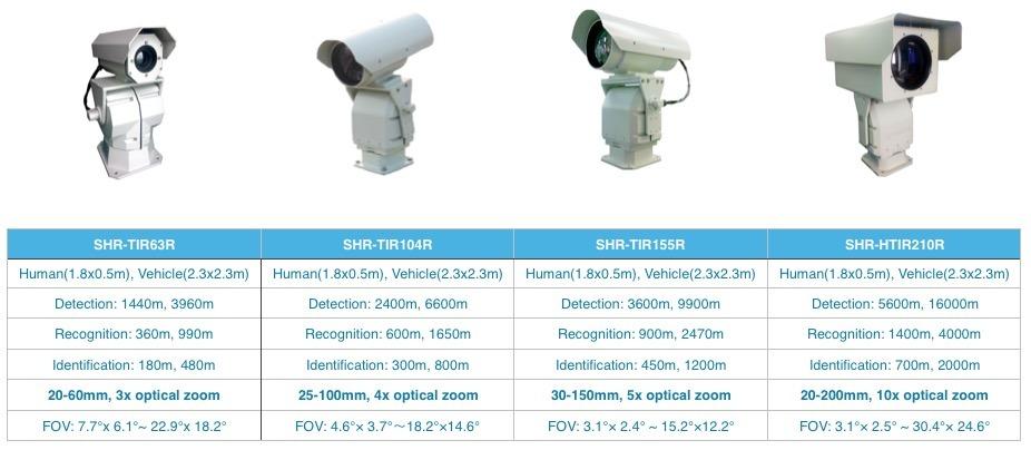 China Infrared PTZ Thermal Imagining Camera