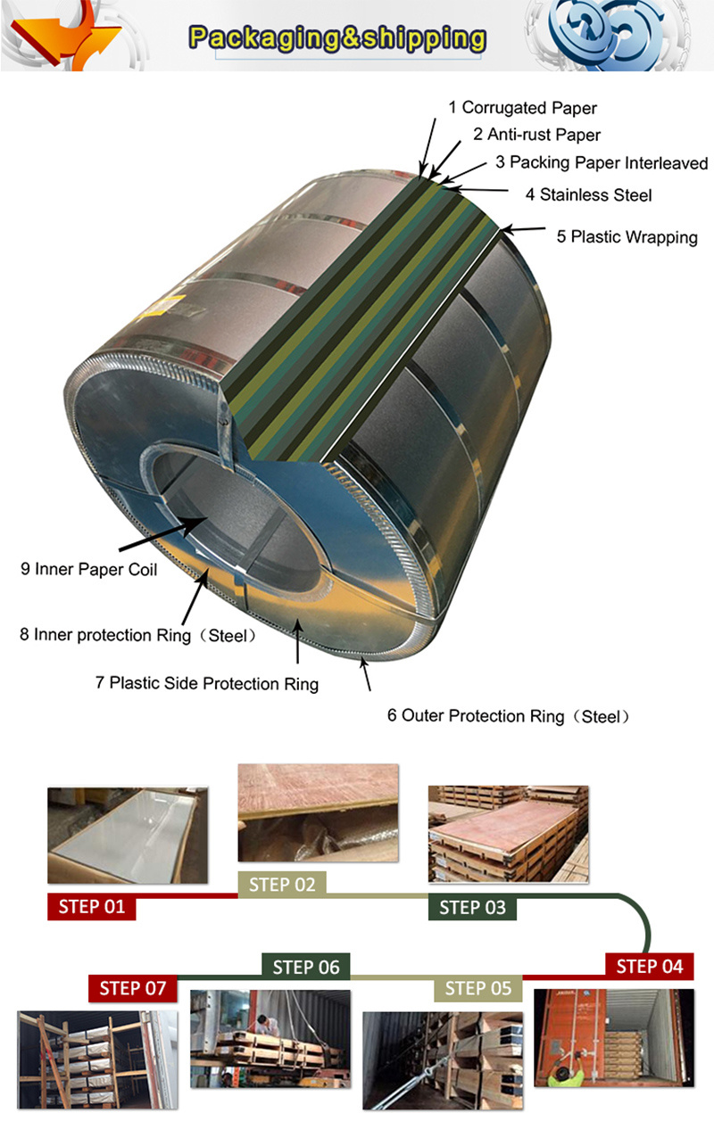 PVD Coating 304 Grade Color Printed Stainless Steel Plate