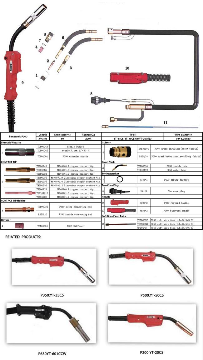 Kingq Industry Direct Price Panasonic 350 MIG Welding Torch
