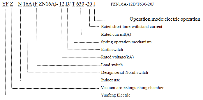 Factory Whole Sale Indoor Hv Load Break Switch -Fzn16A