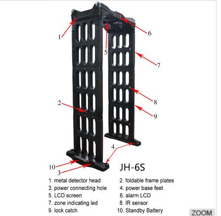 Highly Sensitive Security Inspection Door Portable Metal Detector