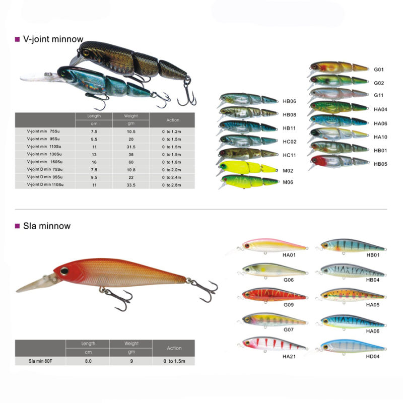 Chinese Cheap High Quality Hard Fishing Lure Minnow Lure