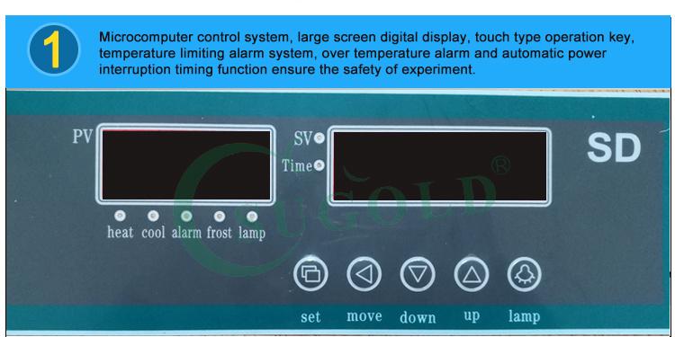 High Quality Spx Series Biochemical Incubator