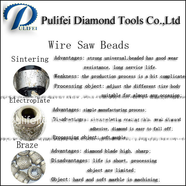 Diamond Wire Cutting Rope Saw for Stone Granite Marble Cutting