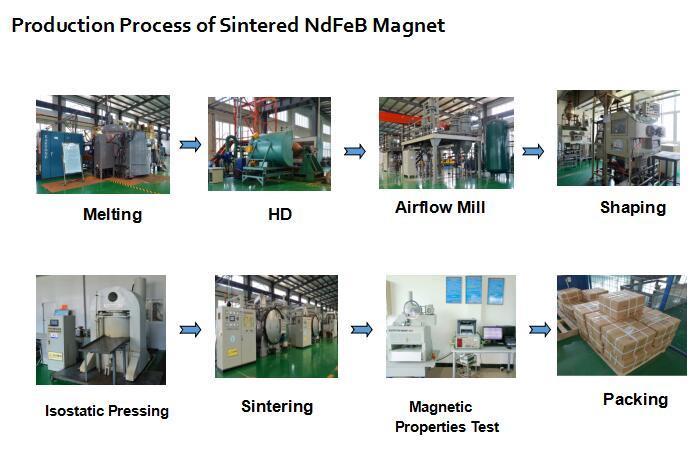 Nickel Coated Neodymium Iron Boron Magnet N40