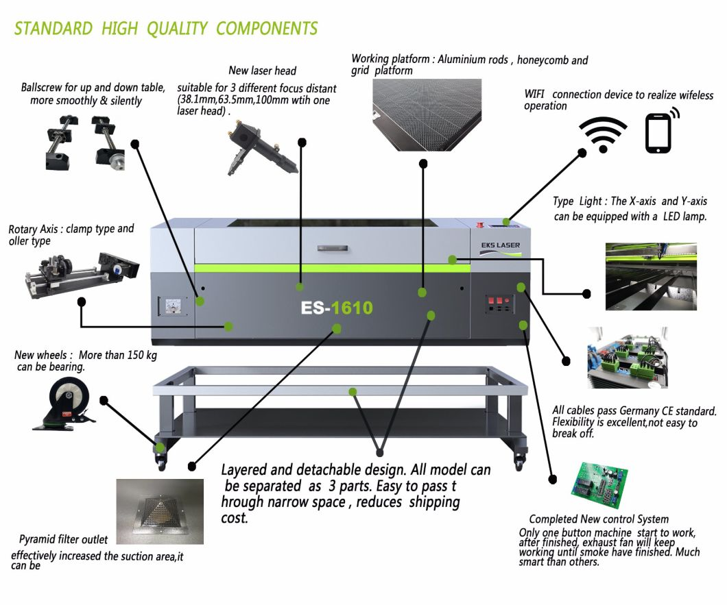 High-Speed Nonmetal CO2 Laser Cutting and Engraving Machine Es-1610