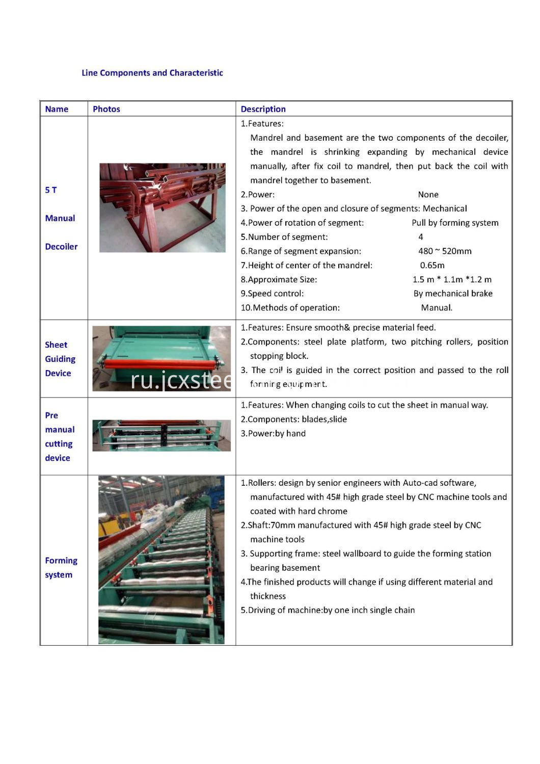 Galvanized Profile Sheet Forming Machine-Metal Roof Forming Machine