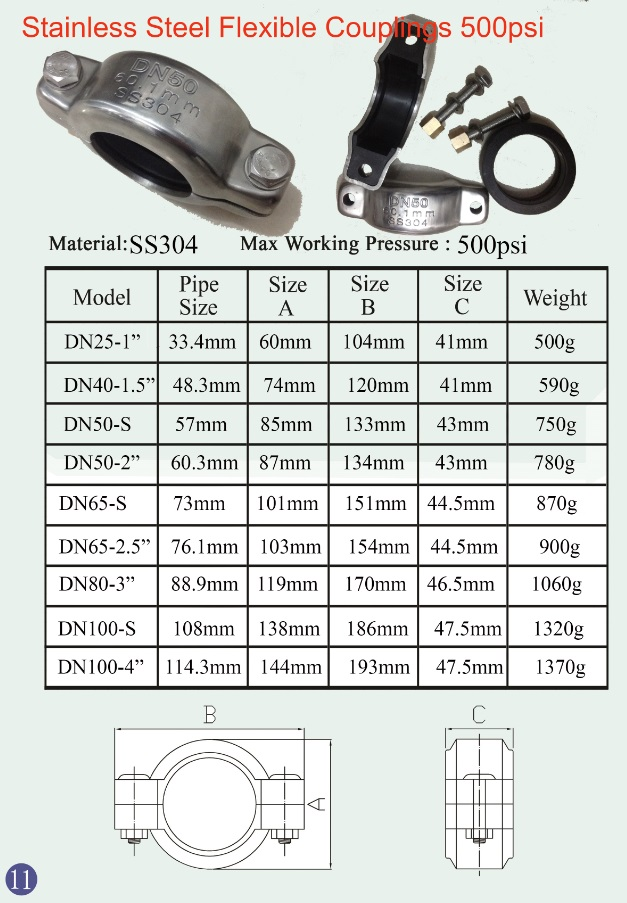 Stainless Steel Ss304 316 High Working Pressure Grooved Pipe Fitting Victaulic Style Couplings