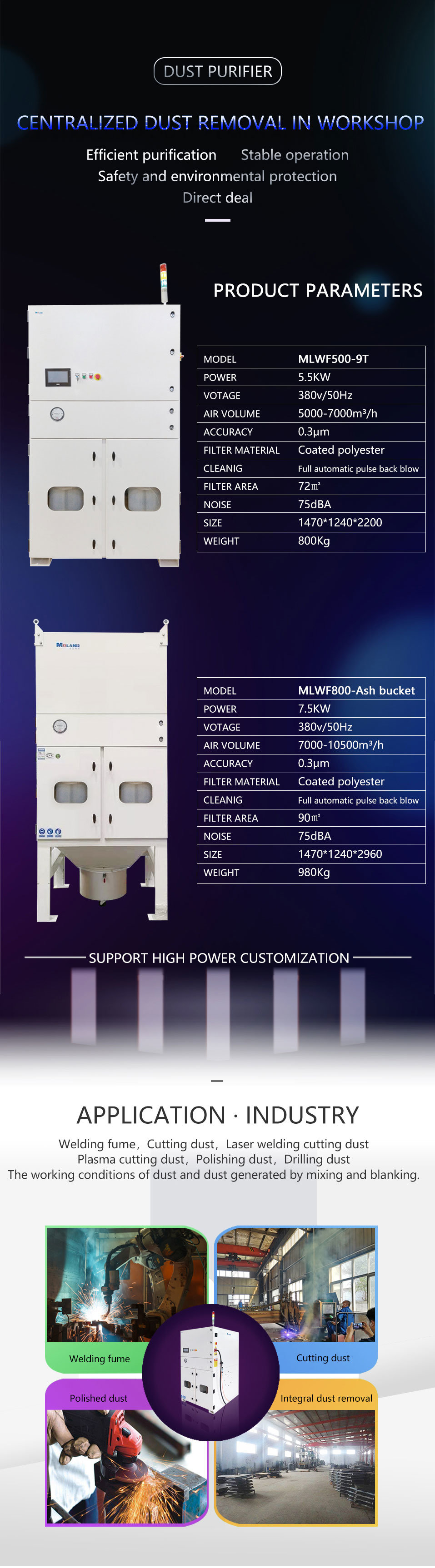 Cartridge Filters Industrial Dust Collector for Welding/Granding/Plasma Cutting
