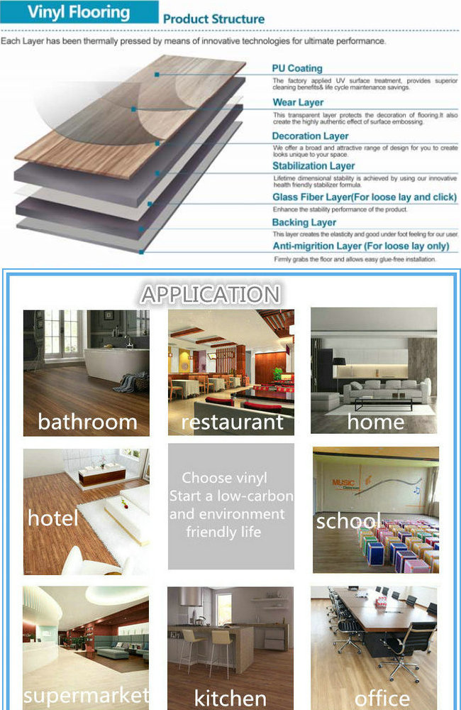 Cheap Hot Sale Top Quality PVC Vinyl Flooring for Office School Home