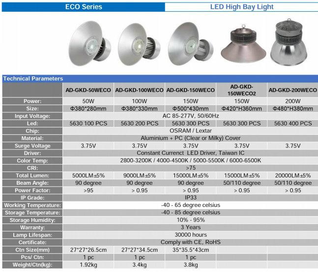 High Power High Quality Hot Sell 150W LED High Bay Light