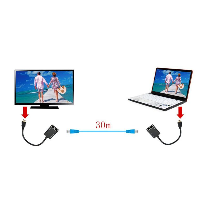 30m HDMI Cable Extender