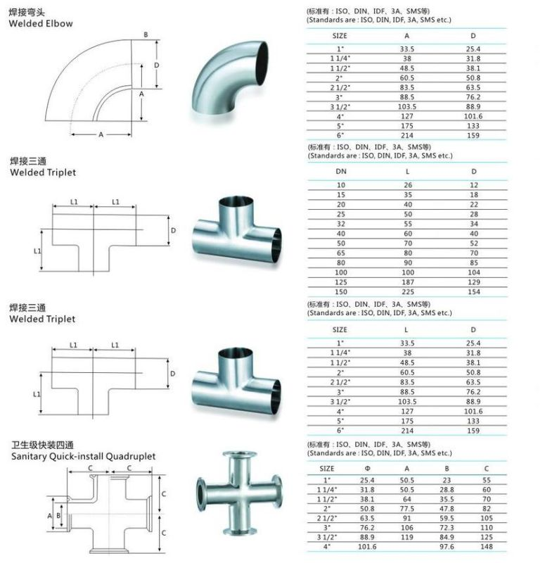 Polished Sanitary Stainless Steel Clamped Tees
