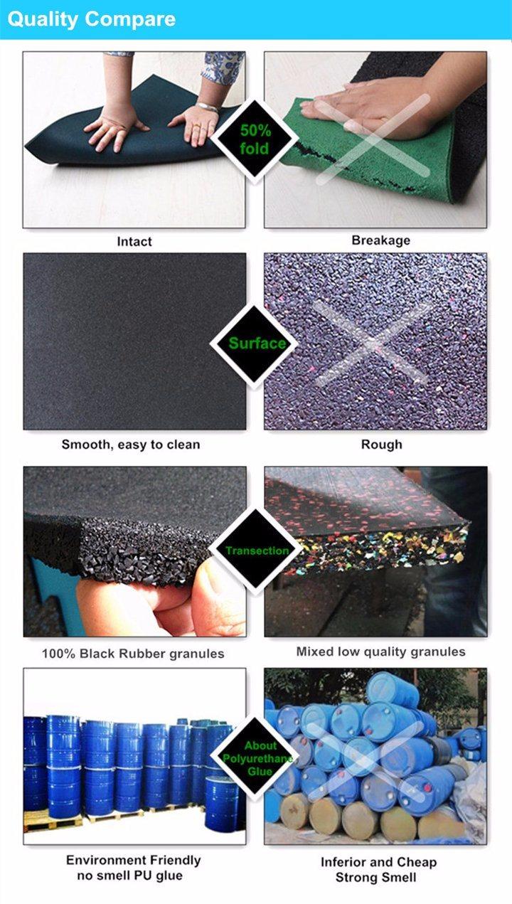 Trade Assurance Aging Resistance Speckled Gym Floor Rubber Mat Roll