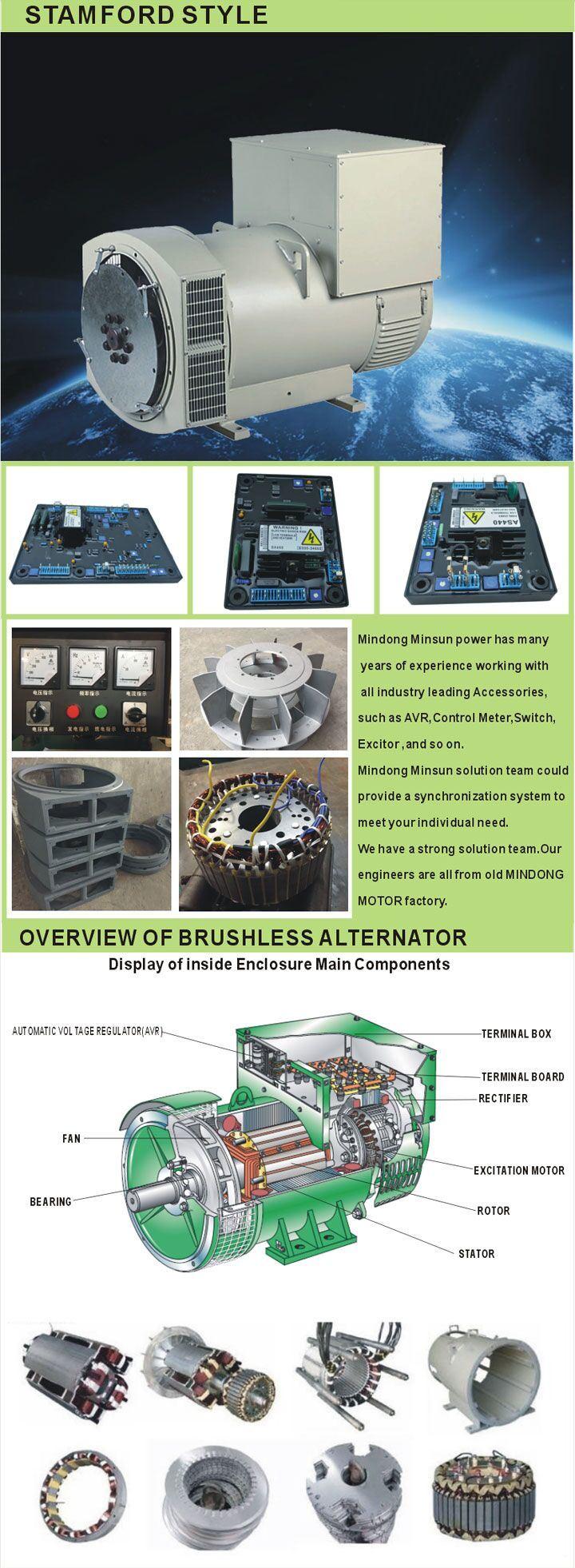 22 Kw Hot Sale China Stamford a. C. Sychronous Single Phase Brushless Alternator