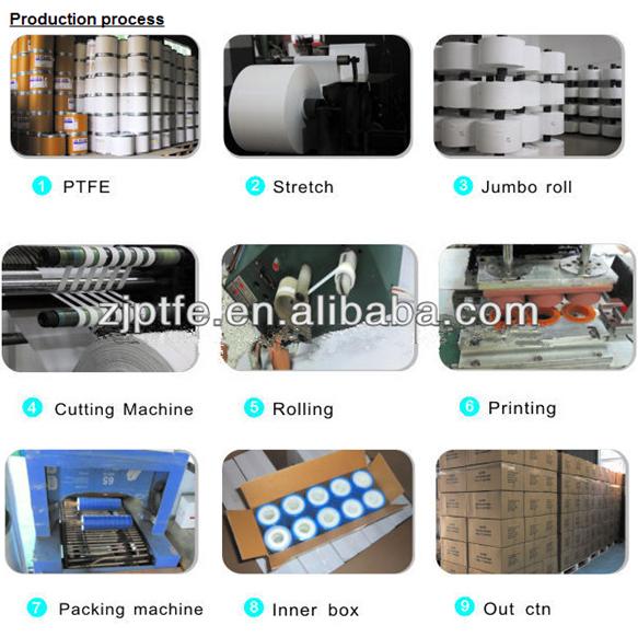 PTFE Joint Sealant Teflon Tape Thread Sealing Tape