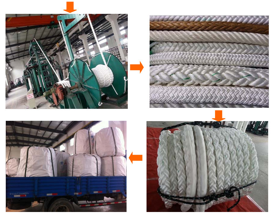 8 Strand Chemical Fiber Ropes Mooring Rope PP Rope Polyester Rope PE Rope