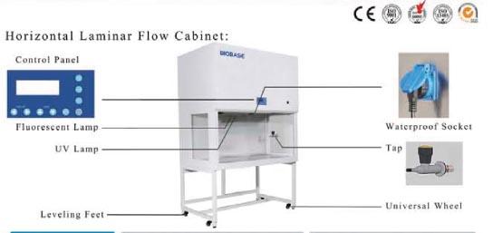Horizontal Laminar Air Flow Cabinet BBS-H1300/1800