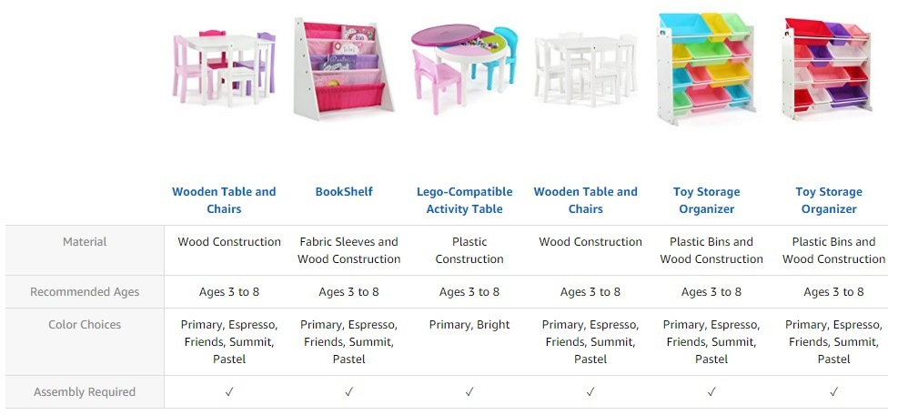 Factory Directly Toy Plastic Storage