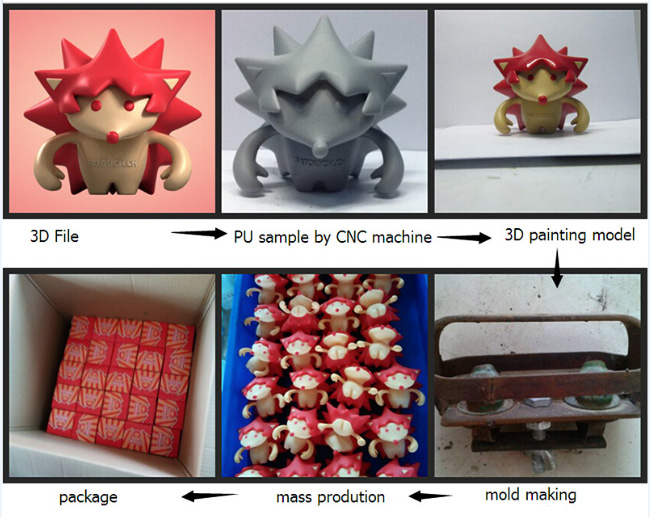 Plastic Animal Mechanicals Toys