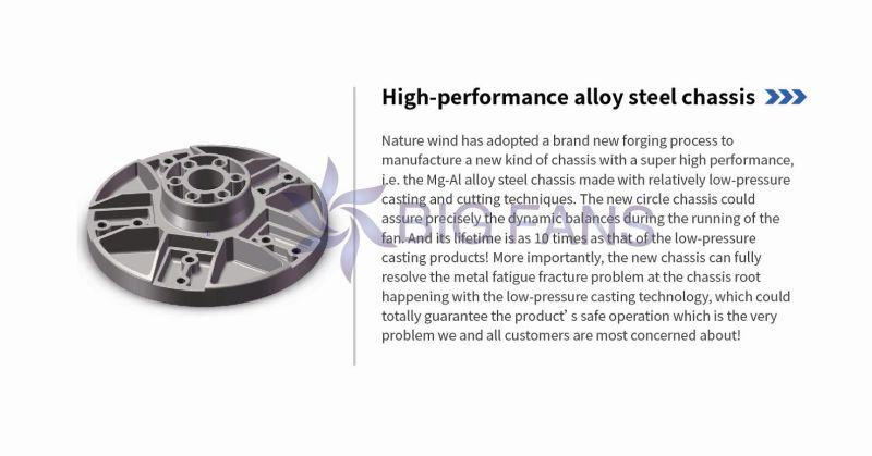 Hvls Large 6.2m/20.4FT Big Plant Industrial Ceiling Fan