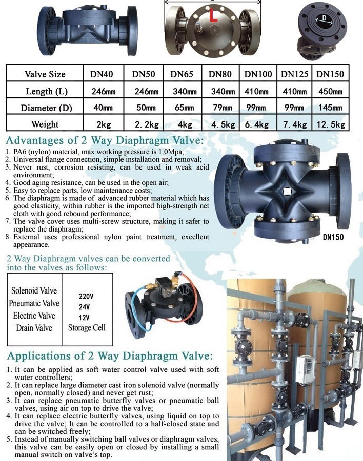 Hydraulic Water Flow Control Factory Price 2 Way Valve